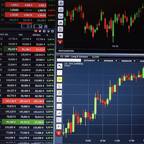Binary Options Trading and Market Correction Periods